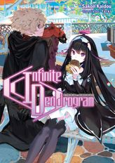 Infinite Dendrogram: Volume 10