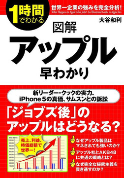 図解 アップル早わかり-電子書籍