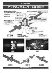 アジアハイスループット衛星比較 電子Ver.